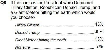 clinton meteor