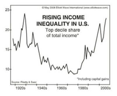 income-inequality-08